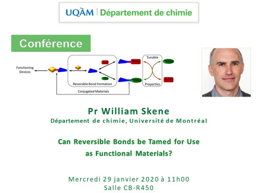 «Can Reversible Bonds be Tamed for Use as Functional Materials?» par le Pr William Skene