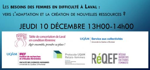 Besoins des femmes en difficulté à Laval: vers l'adaptation et la création de nouvelles ressources?
